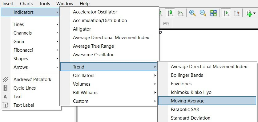 Technical Indicators menu MetaTrader 4