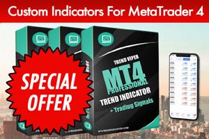 Mt4 trend indicator learn forex trading best metatrader 4 custom indicator
